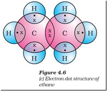 Image Result For C Electron Dot Structure