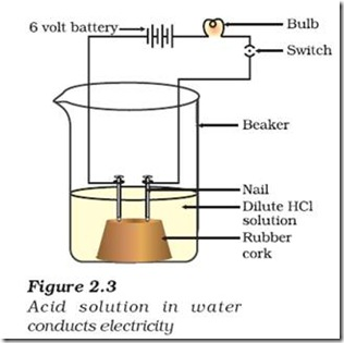 how to prepare dilute sulphuric acid solution